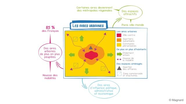 Les aires urbaines en France
