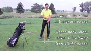 Clinic Overview Of Irons Vs Driver