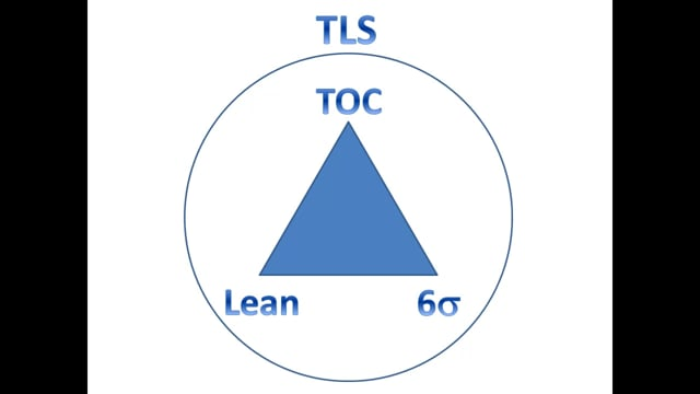 What is TLS TOC LSS?