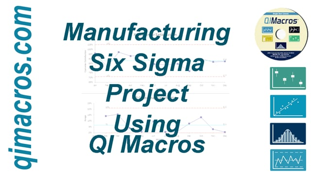 Manufacturing Six Sigma Project using QI Macros and Excel