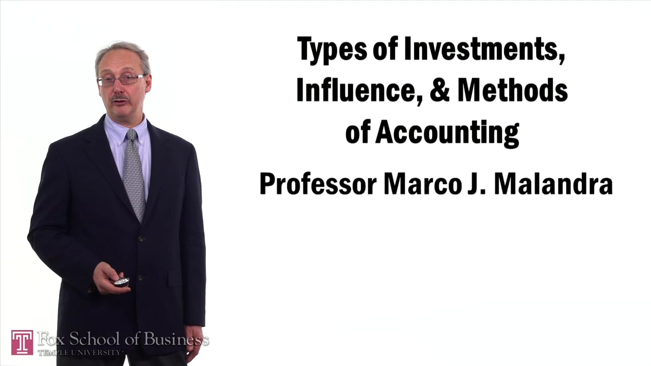 57394Types of Investments Influence and Methods of Accounting