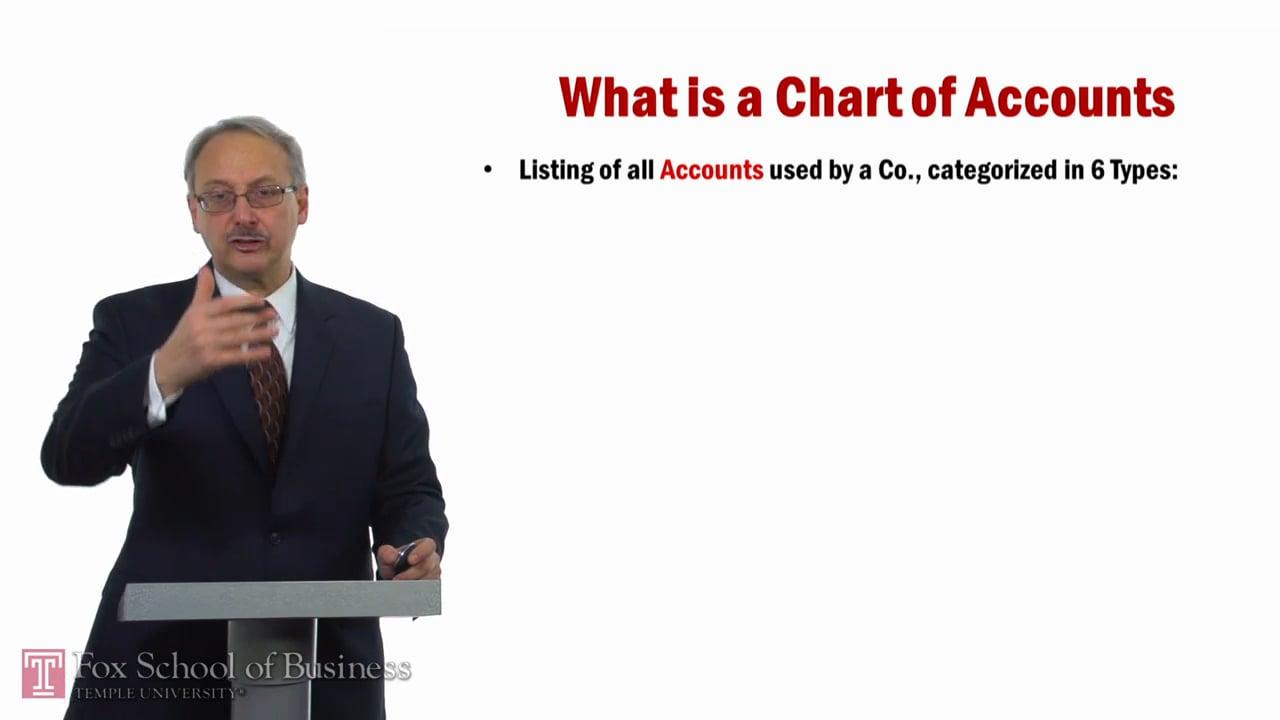 57751Financial Acct Fundamentals Part2