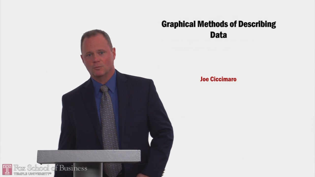 58170Graphical Methods of Describing Data