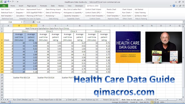 Health Care Data Guide Patient Ratings Scatter pg 110