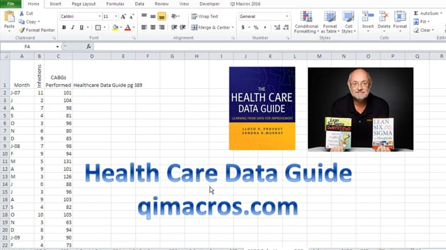 Health Care Data Guide CABG Infections u Chart pg 389