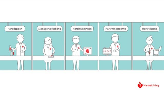 Hartstichting - Onderzoek naar Beroerte