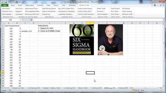 EWMA Chart  pg 373 Six Sigma Handbook 4th Edition Pyzdek & Keller
