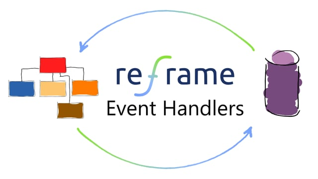 25. re-frame, part 3: Events and Effects