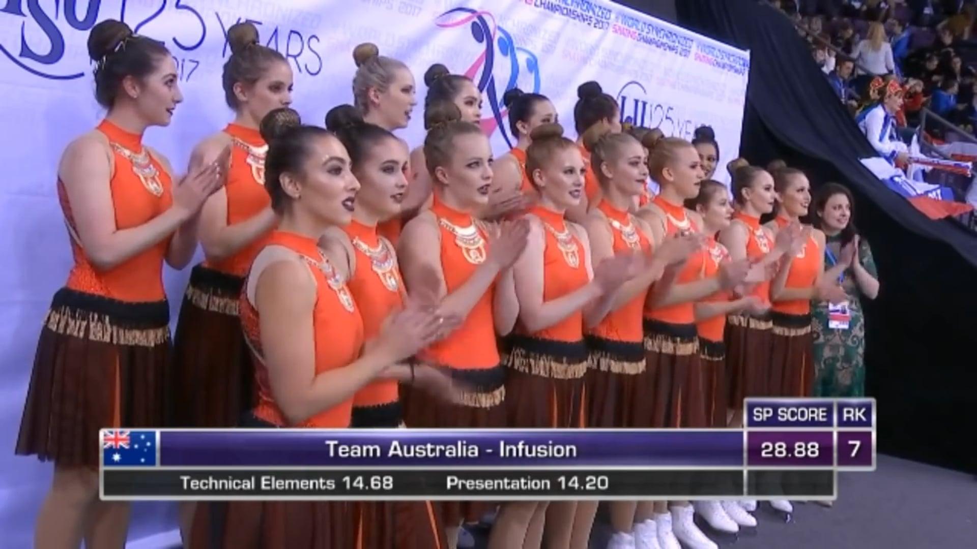 8 Team Australia Infusion SP 2017 World Synchronized Championships