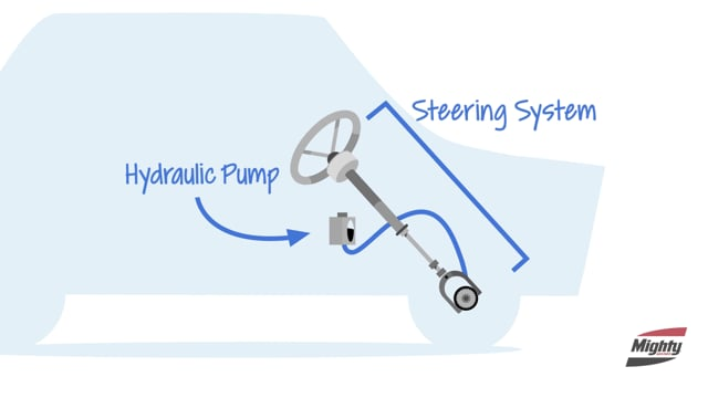 Why is the power steering system part of your vehicle's preventive maintenance?