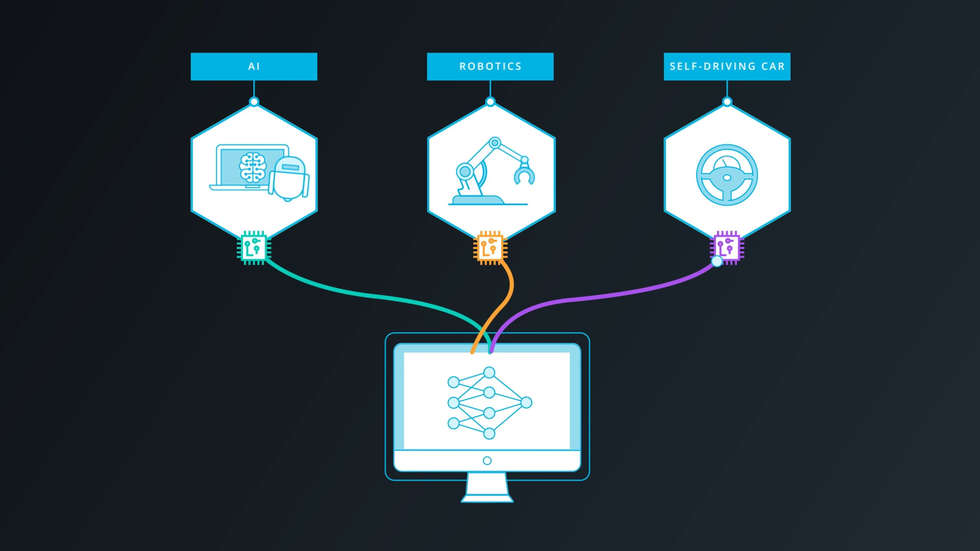 Enroll Now in the Deep Learning Nanodegree Foundations Program