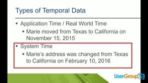 Temporal Tables