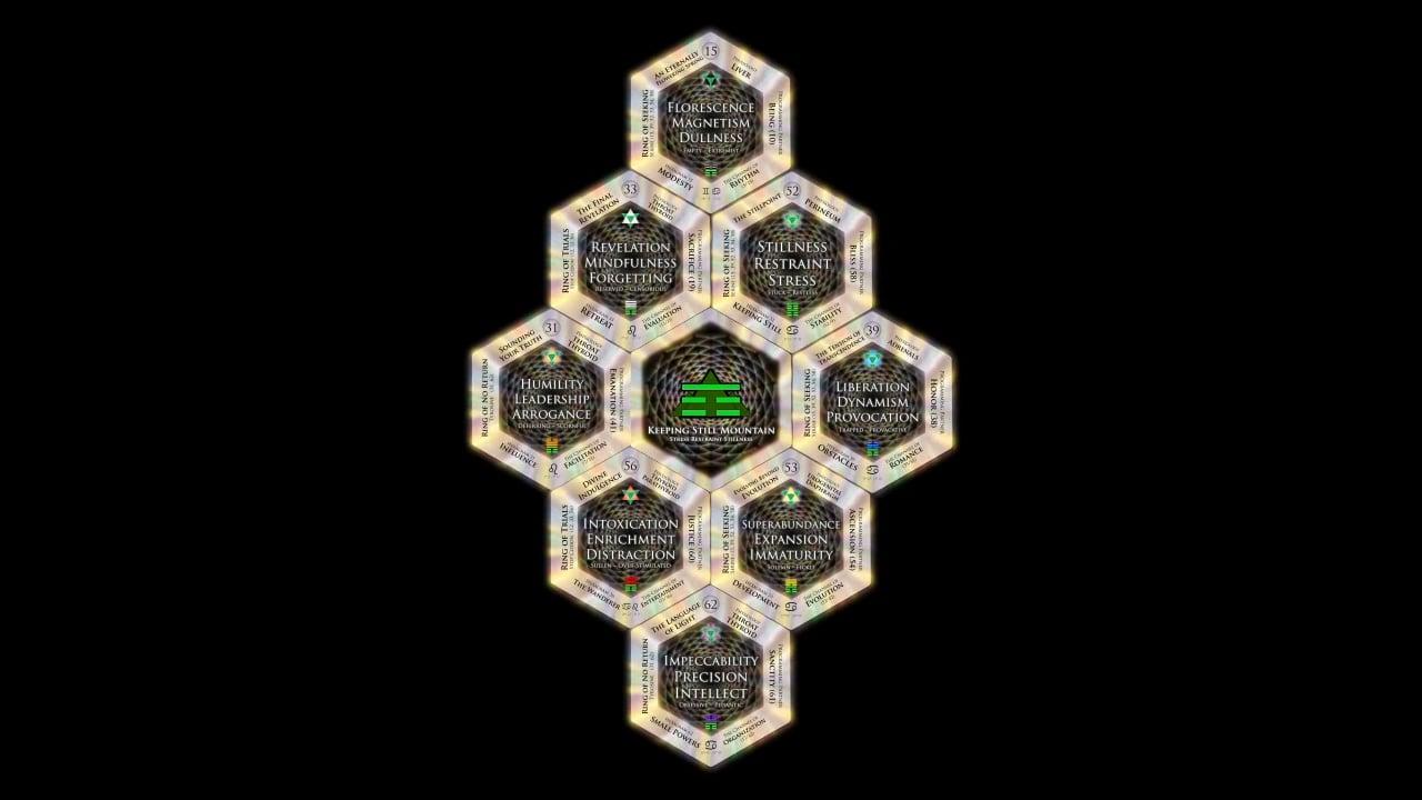 Elemental I Ching - Decoding the BaGua Zodiac