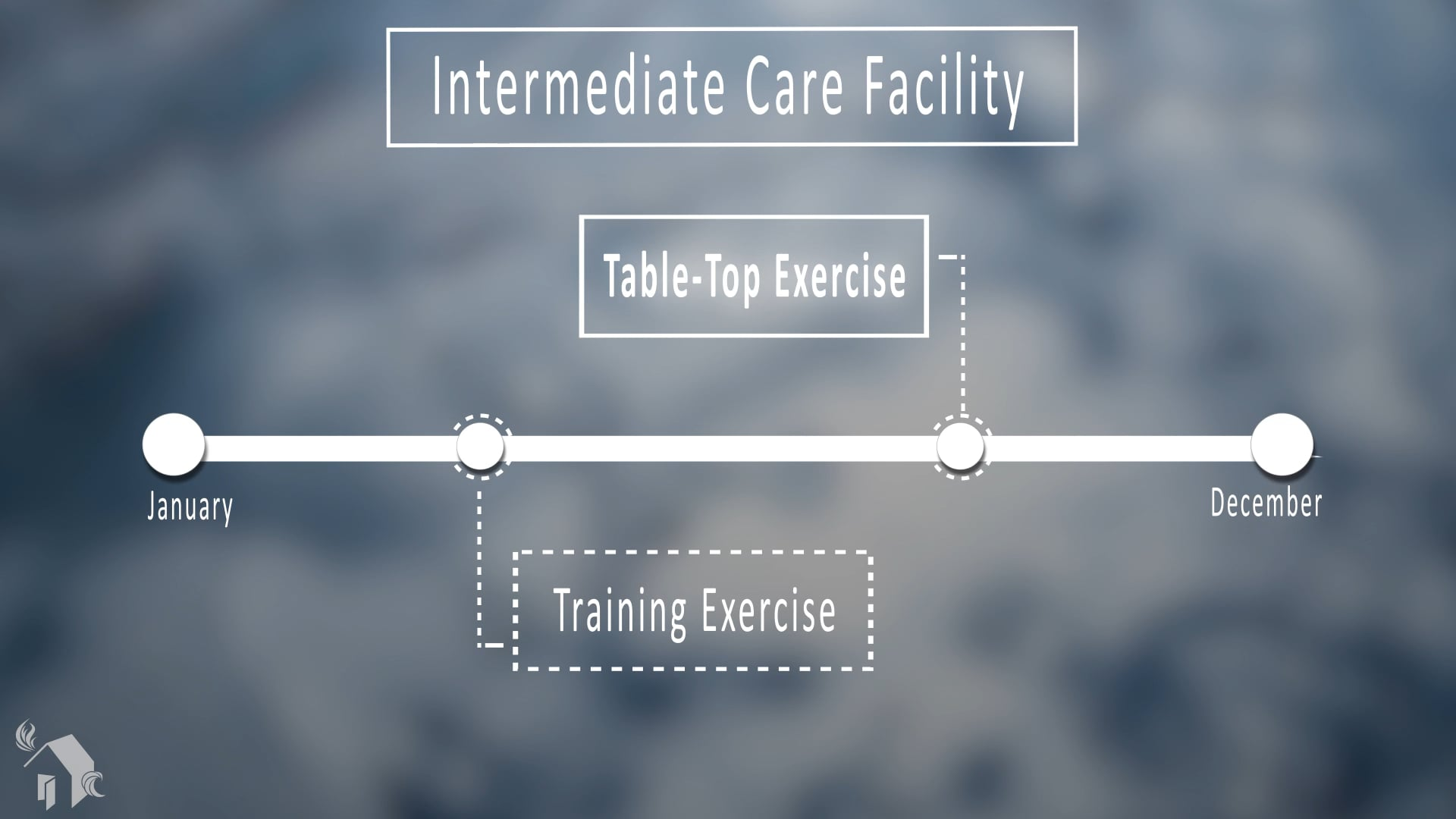 CAHF-DPP - Tabletop Exercise for IIDs & ICFs
