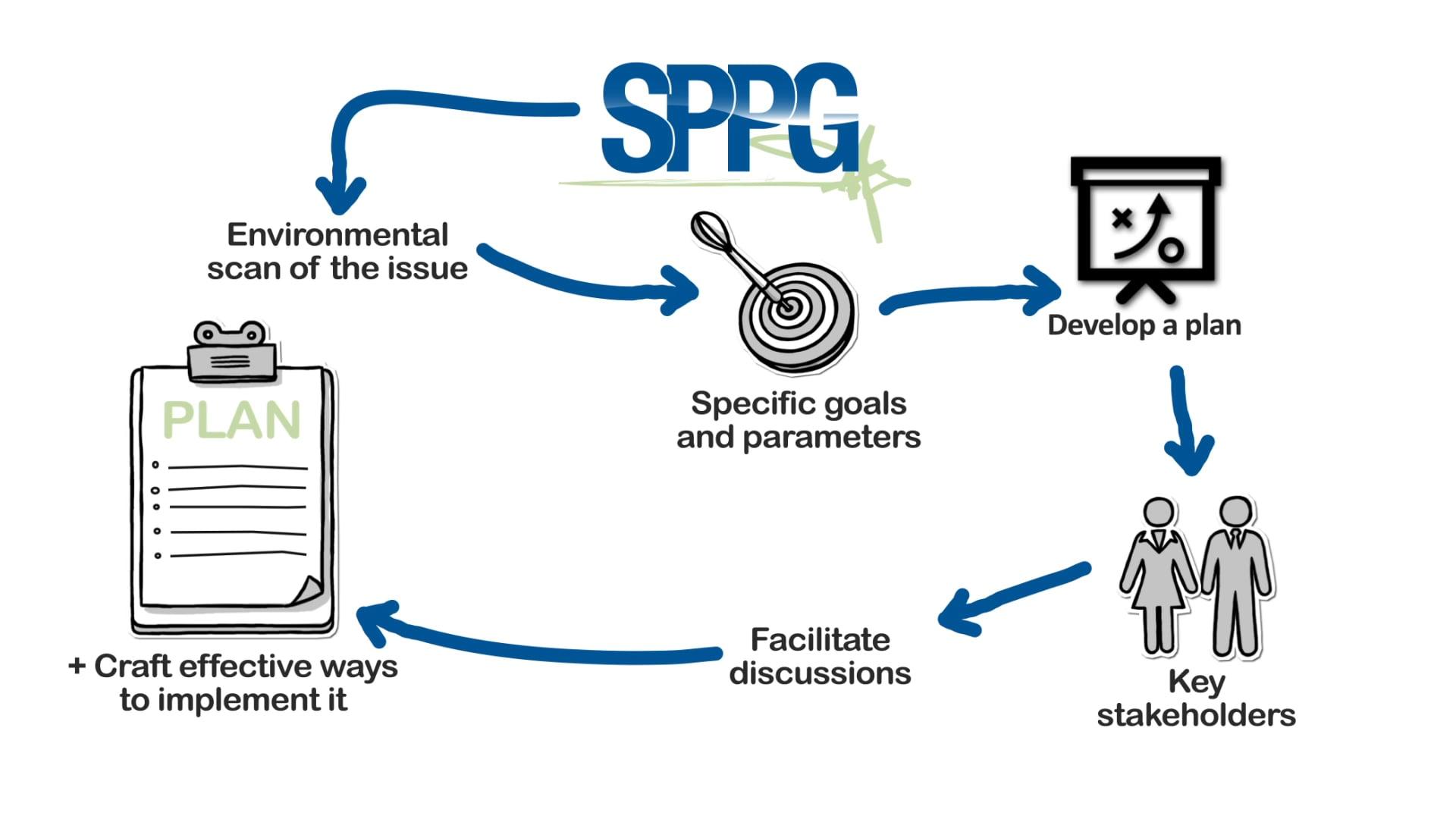 SPPG Intro