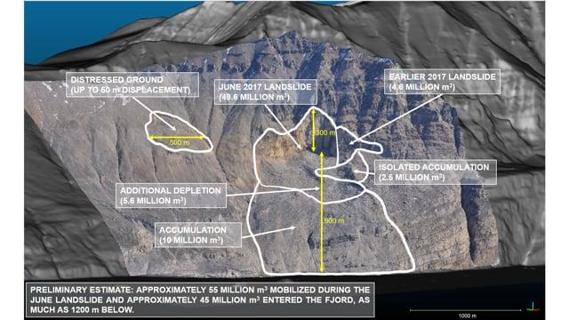 Karrat Fjord Preliminary 3D analysis