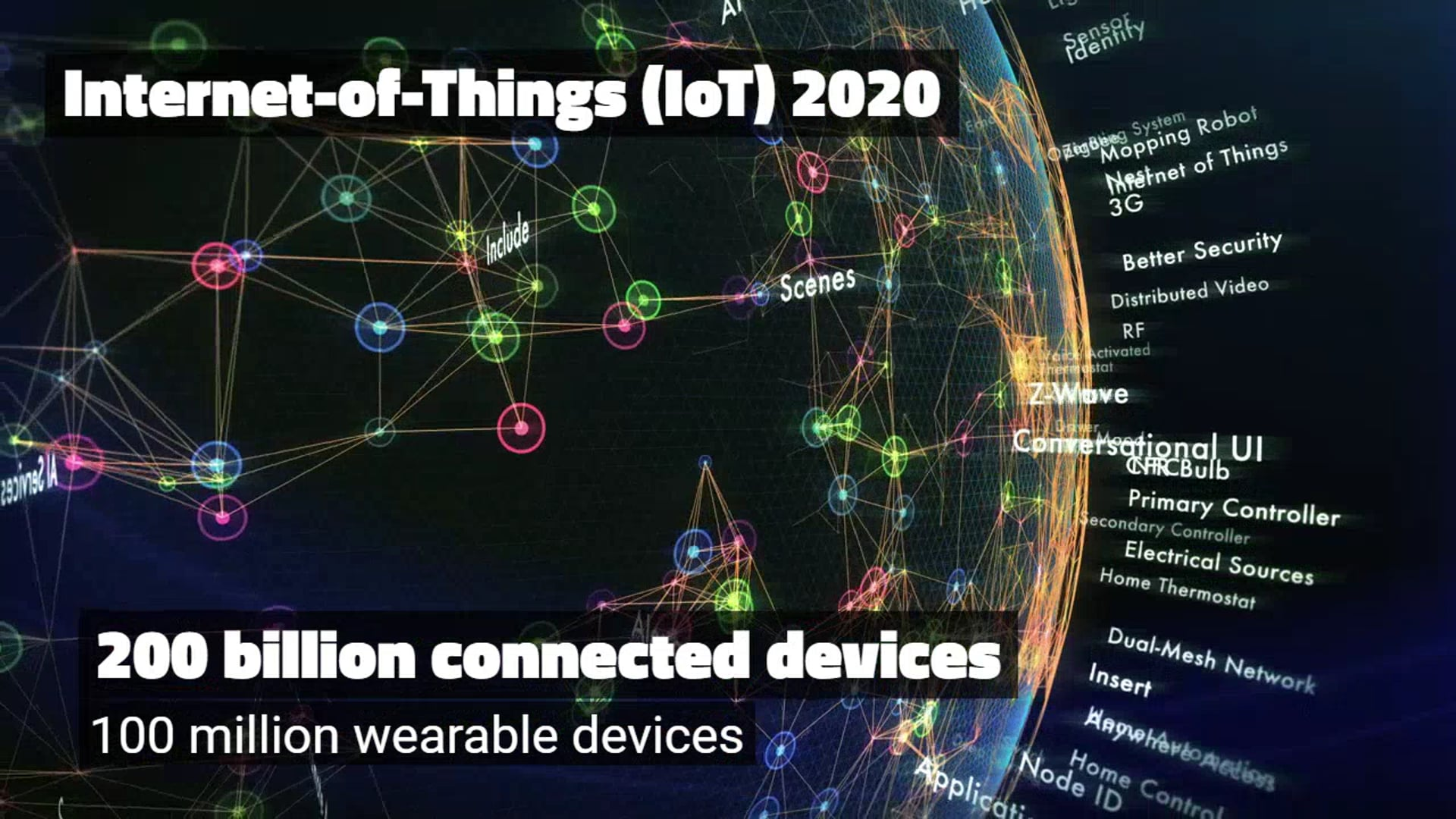 Is your business ready for the IoT?