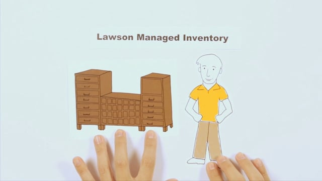 Benefits of LMI, Lawson Products