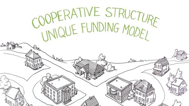 Farm Credit's Structure