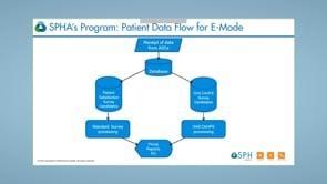 Webinar Recording: OAS CAHPS Program Overview & FAQs
