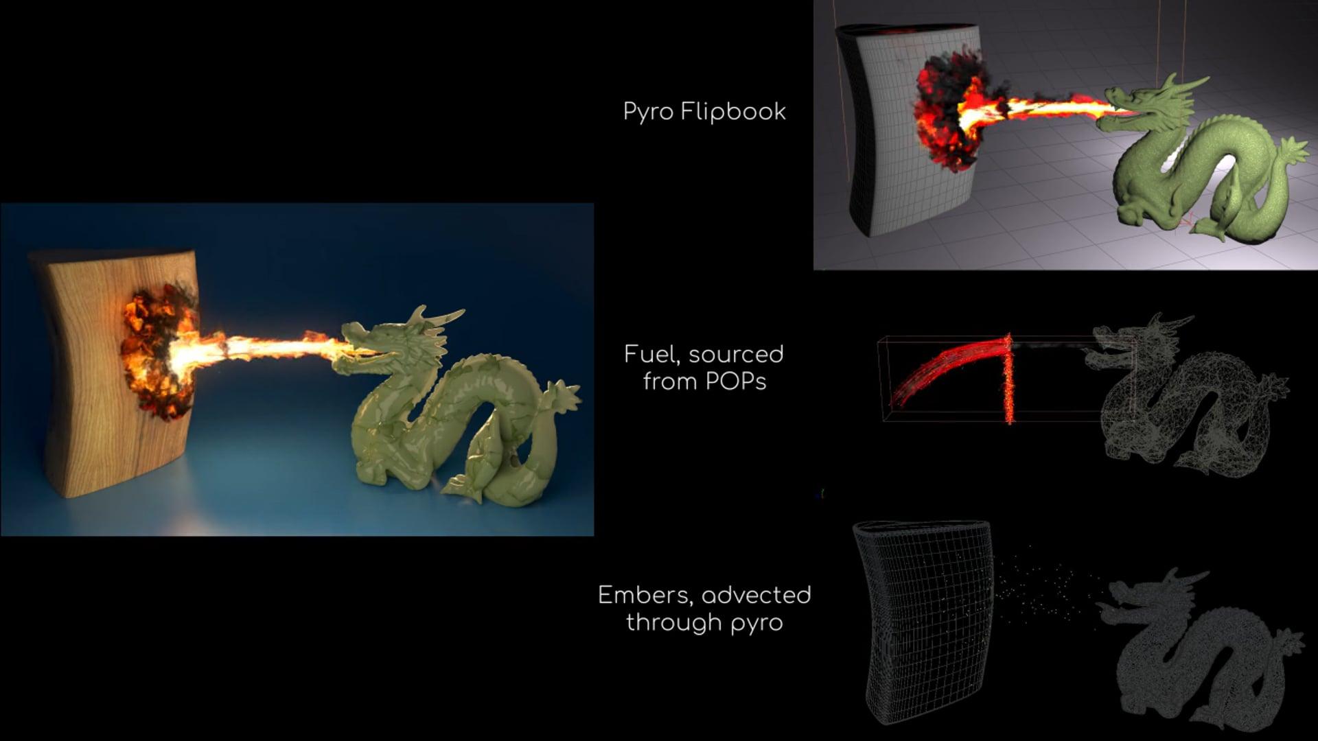 Fire-breathing dragon breakdown (Houdini pyro in Redshift)