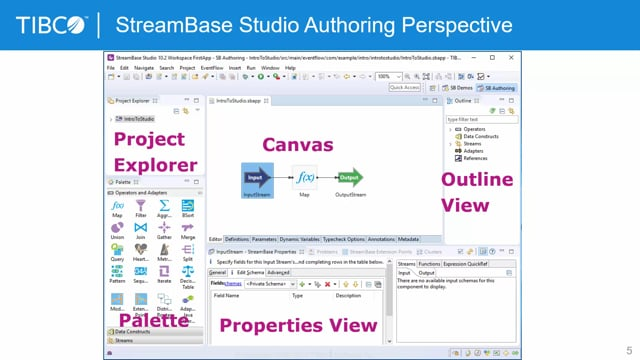Streaming Analytics: Unit 3 StreamBase Studio and EventFlow Basics, Part 1 of 2