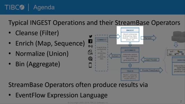 Streaming Analytics: Unit 4 Ingestion Phase Operators, Part 1 of 3