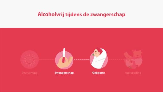 Zwangerschap en Alcohol - Alcoholvrij tijdens de zwangerschap