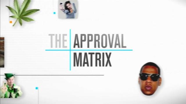 "The Approval Matrix - ""Do's & Don'ts"""