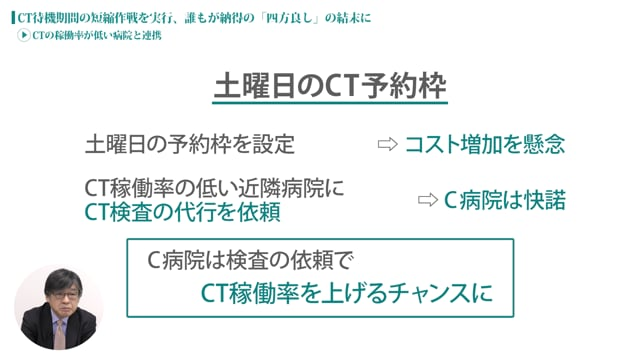 [case:02 #4] CT待機期間の短縮作戦を実行「CTの稼働率が低い病院と連携」(病院経営ケーススタディー )