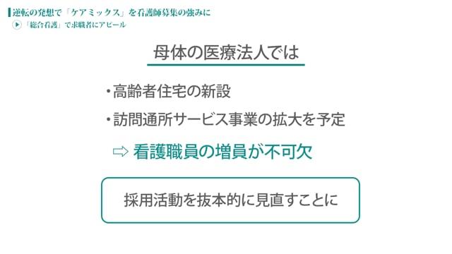 "[case:01 #2] ケアミックスを看護師募集の強みに「""総合看護""で求職者にアピール」(病院経営ケーススタディー )"