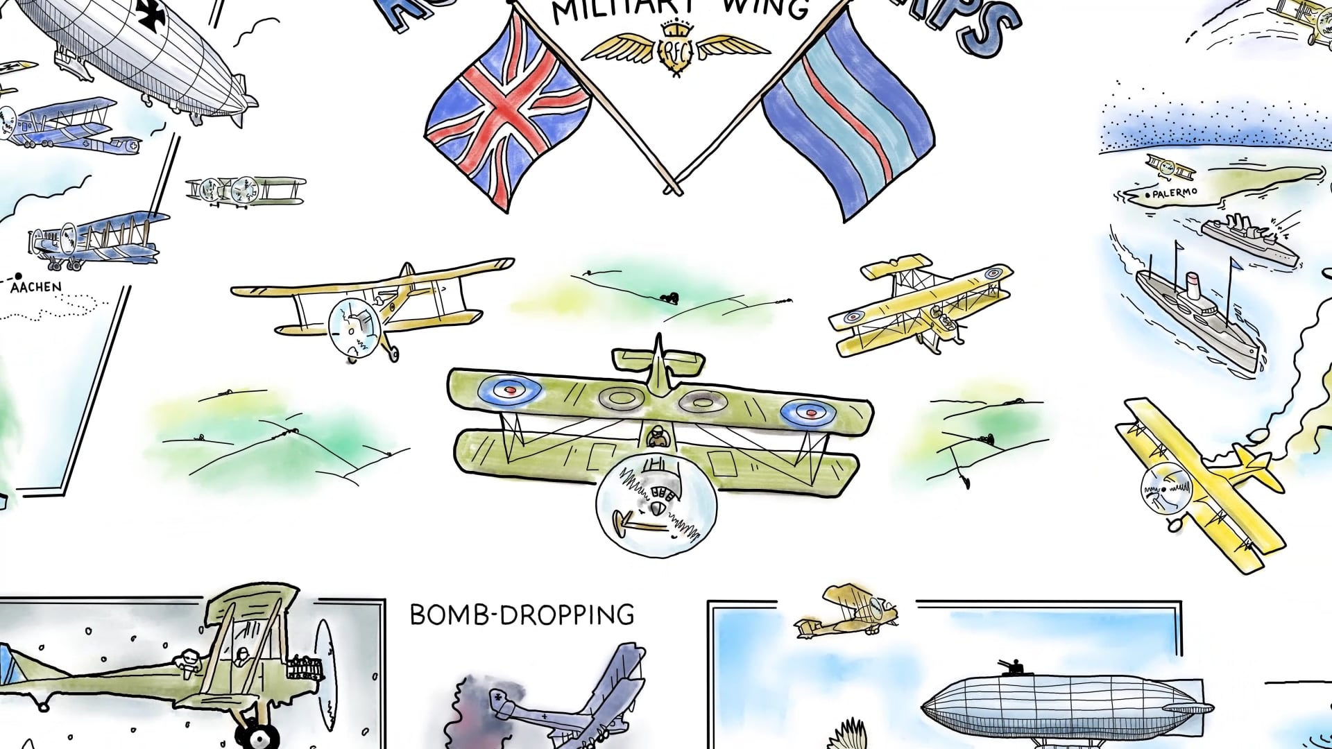 Experiments in Military Flying (colour version)