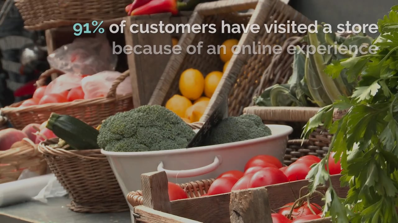 Small Business Website Stats
