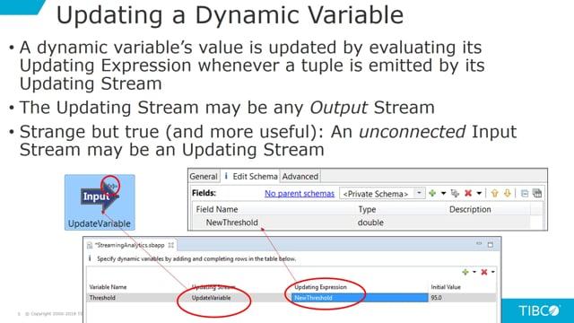 Dynamic Variables