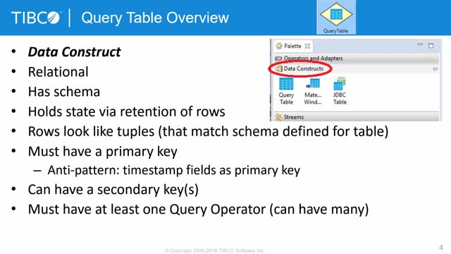 The Query Table and Query Operator