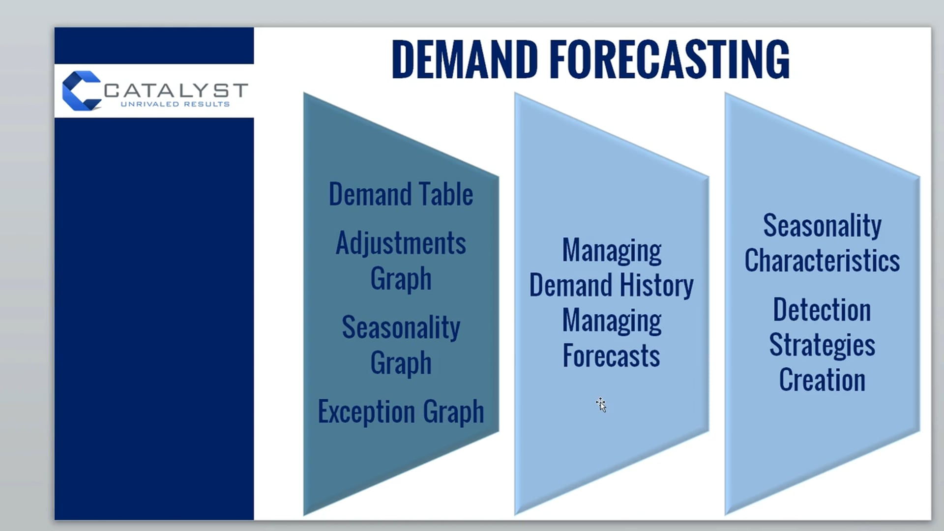 SI 9 - E3 Dem Forecast Screen P2