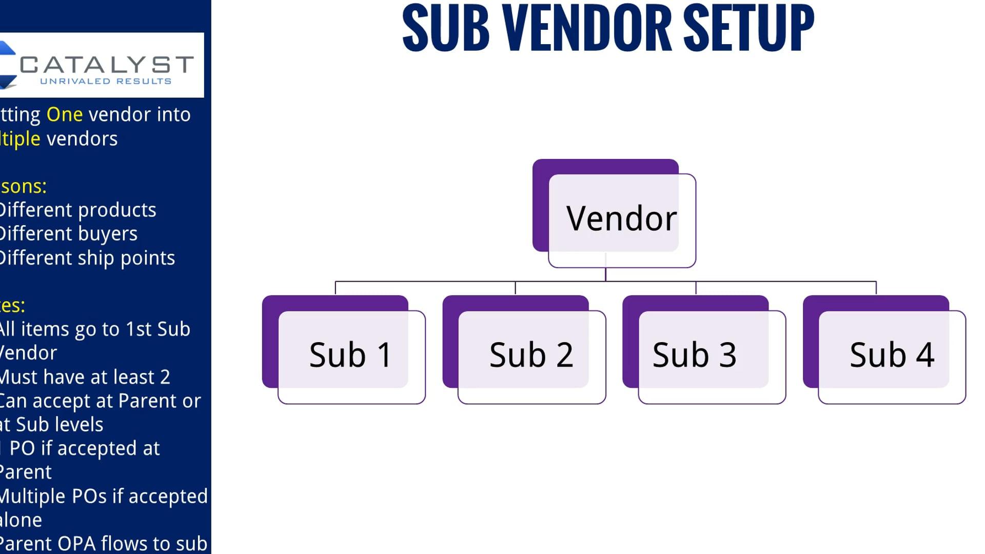 SV 2 - Introduction to Sub Vendors Part 2