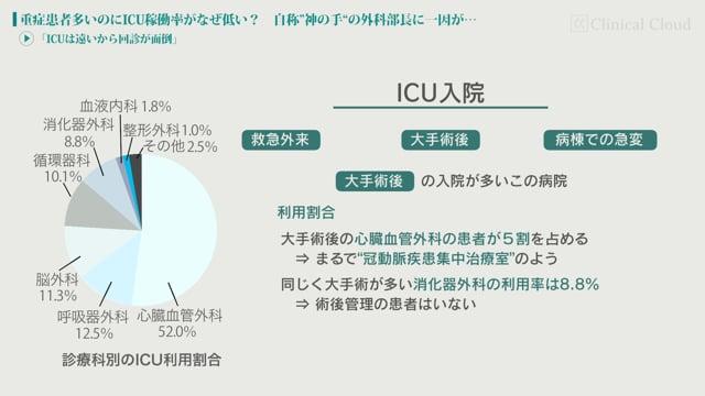 """[case:12 #2] 重症患者多いのにICU稼働率がなぜ低い? 自称""""神の手""""の外科部長に一因が…「ICUは遠いから回診が面倒」(病院経営ケーススタディー)"""