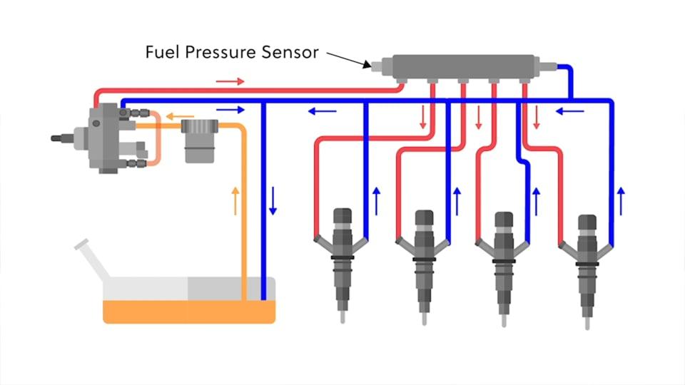 Thumb of Diesel Tuning Fundamentals