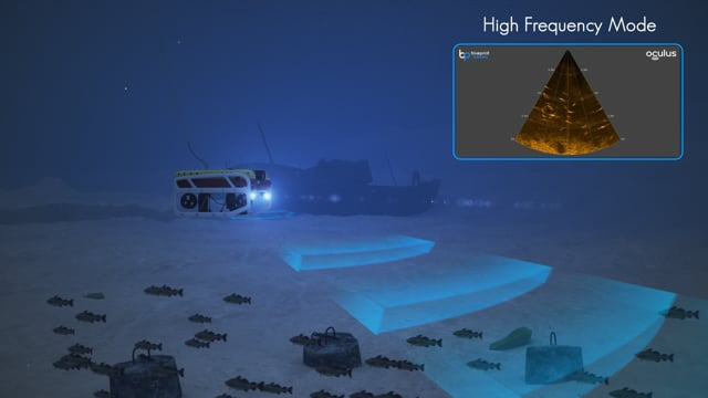 Multibeam Sonars for a Wide Variety of Underwater Applications