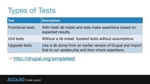 Simpletest: Automated Testing