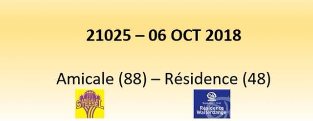 N1D 21025 Amicale (88) - Résidence (48) 06/10/2018