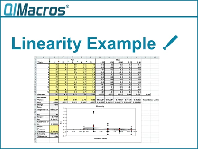 Gage R&R - Linearity analysis