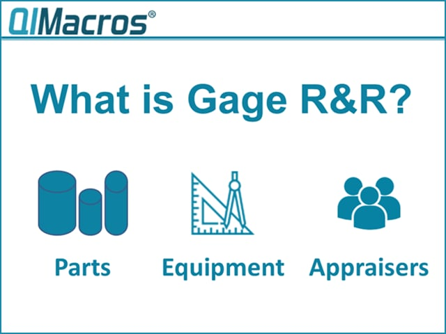 What is MSA - Gage R&R?