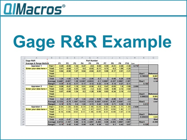 Gage R&R Template in Excel