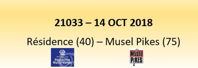 N1D 21033 Résidence (40) - Musel-Pikes (75) 14/10/2018