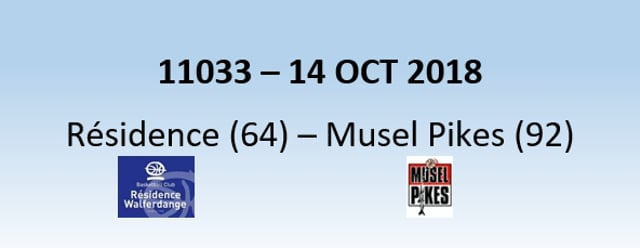 N1H 11033 Résidence (64) - Musel-Pikes (92) 14/10/2018