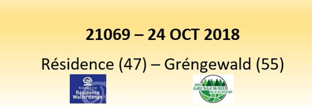 N1D 21069 Résidence Walferdange (47) - Grengewald Hueschtert (55) 24/10/2018