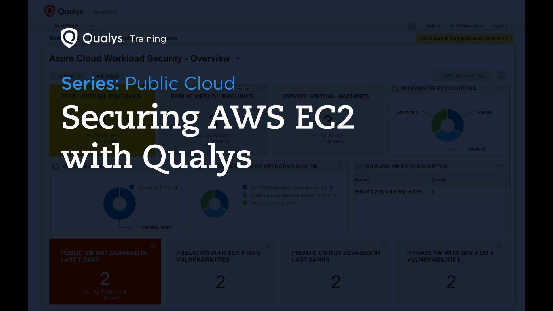Securing AWS EC2 with Qualys