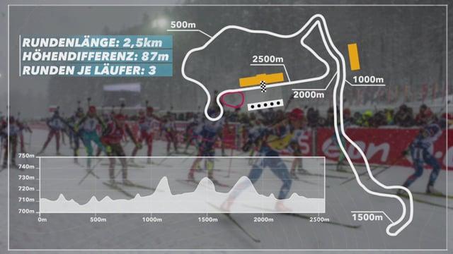 RB 2019 37 Streckengrafik Staffel Herren_10Mbit Deint